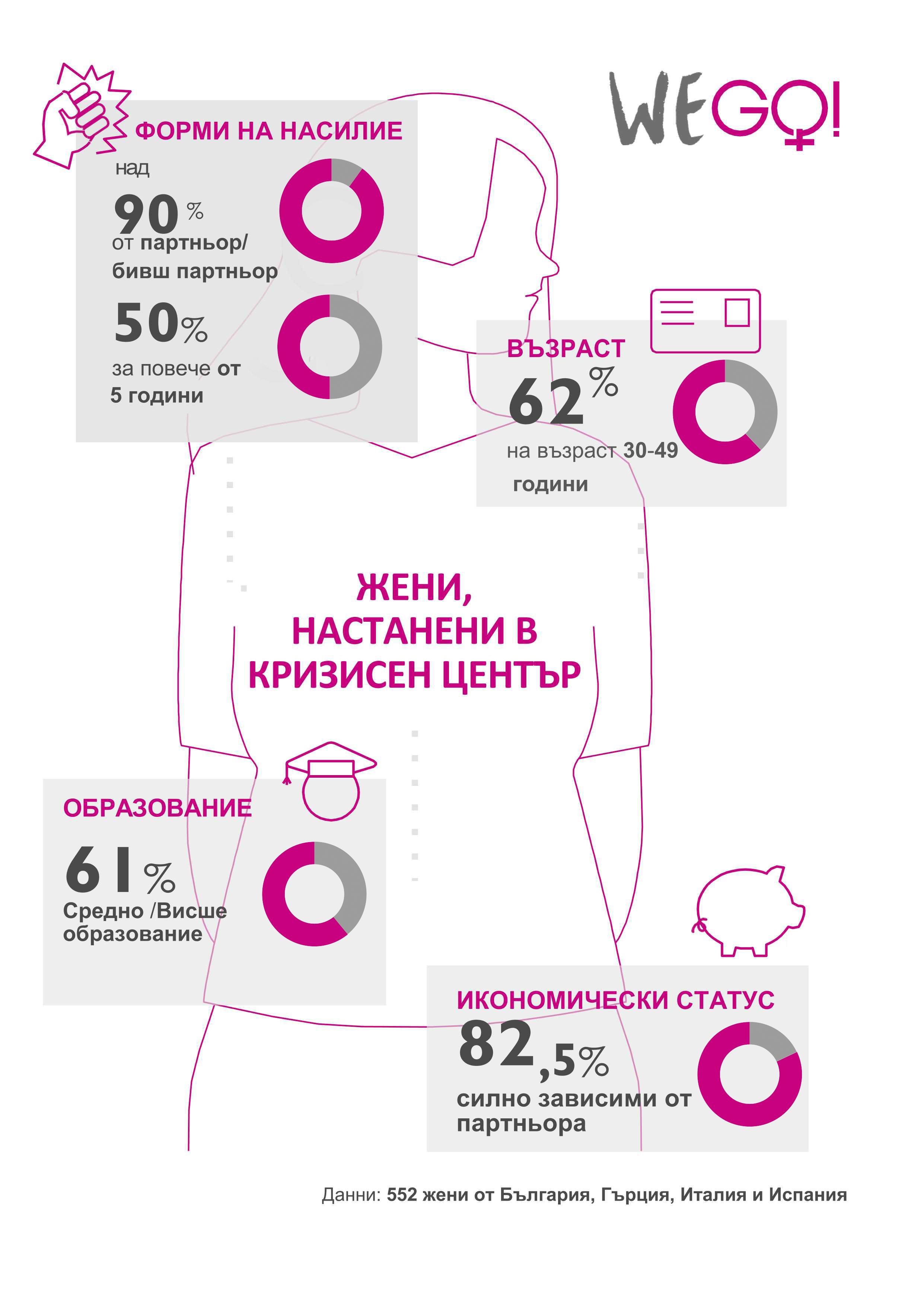Infographic_women_BG